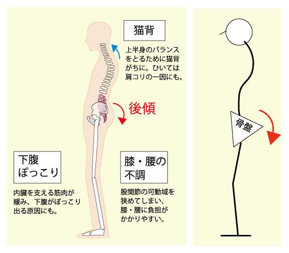 加圧インナー 筋トレ 効果 おすすめ メンズ